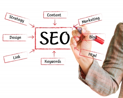 The three secrets of SEO (Search Engine Optimisation)